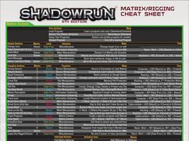 Shadowrun Matrix/Rigging Cheat Sheet