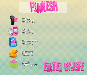 Skin For Rainmeter Pinkesh by Isfe