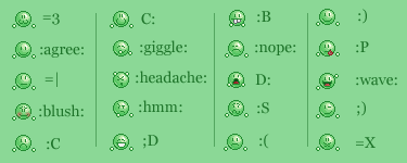 Stylish candy-green emotes by stefko25