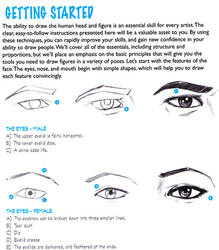 Drawing Tip of the Day! by Christopher-Hart