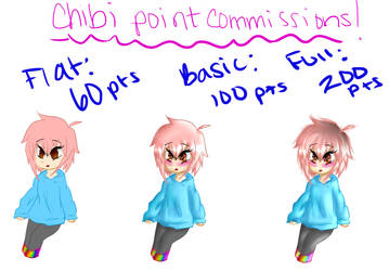 Chibi Point Commissions Sheet! OPEN by shotabunnyfairy