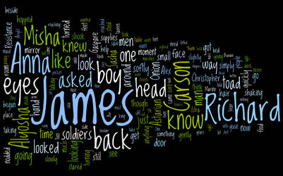 Wordle of Dark Whispers so far by BeautyLikeNight