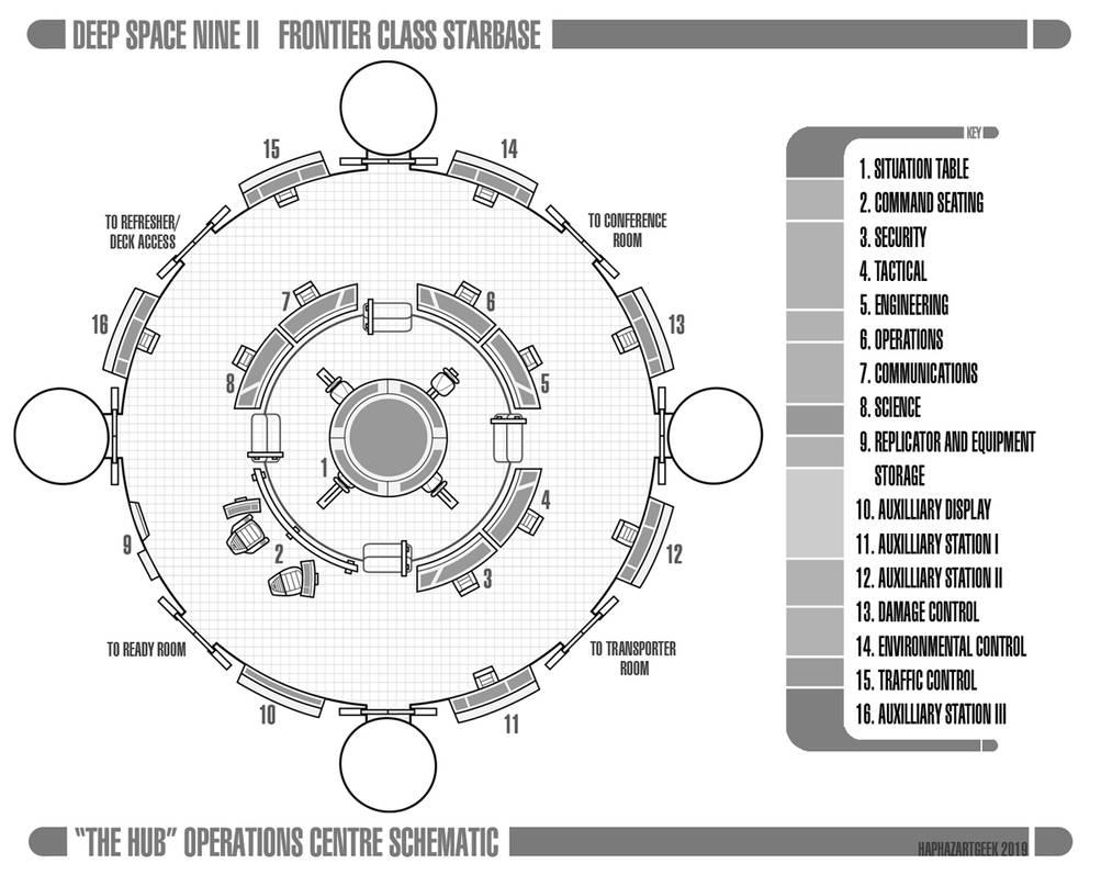 Deep Space Nine Ii Hub Layout White By Haphazartgeek On Deviantart