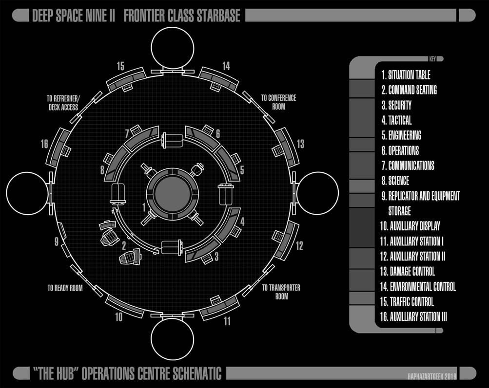 Deep Space Nine Ii Hub Layout Black By Haphazartgeek On Deviantart