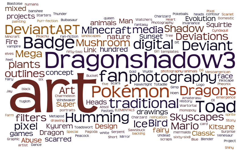 Dragonshadow3's Profile Picture