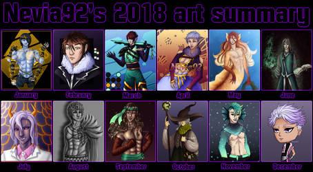2018 Art Summary by Nevia92