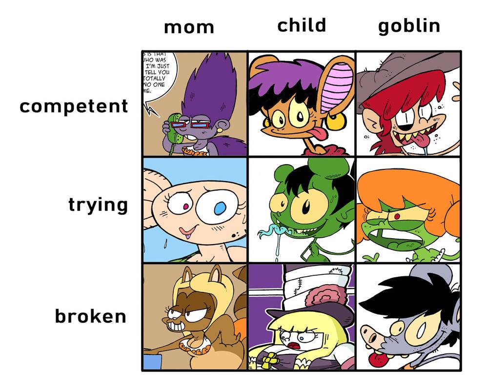 Meme by Galago
