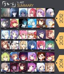 Art Summary 2012-2014 by Riki-to