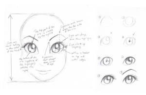 Simple Eye Tutorial by enigmawing
