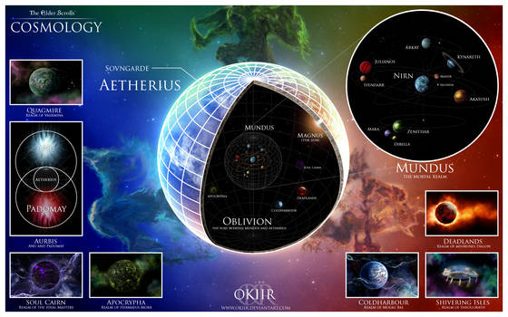 The Elder Scrolls: Cosmology by okiir