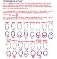Face design chart by princessshiny