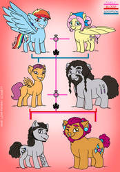 Scoot's Family Chibi-Chart by MustLoveFrogs