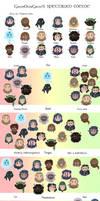 Oc Spectrum Meme - Faint Stars by GreenVikeen