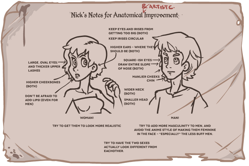 Nick's Notes for Anatomical + Artistic Improvement by The-Knick