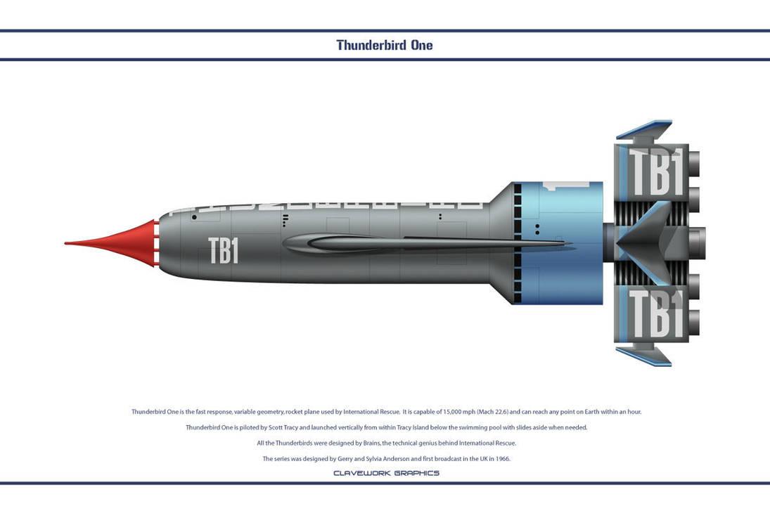 thunderbird one by ws clave on deviantart