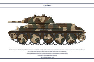 T-34 USSR 002 by WS-Clave