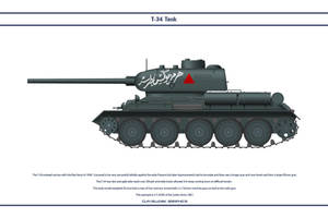 T-34 Syria 001 by WS-Clave