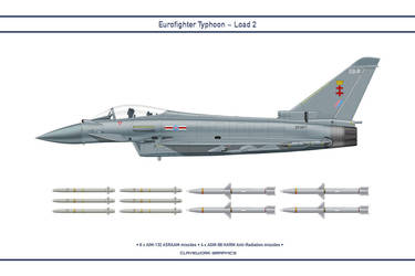 Typhoon Load 2 by WS-Clave