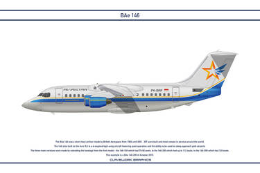 Bae 146 Aviastar by WS-Clave