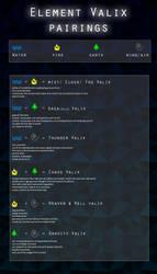 Element Valix Pairing Sheet by CherrysDesigns