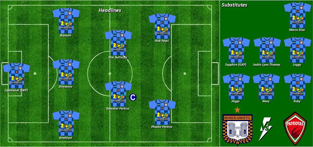 Summoned for today's match vs Patriotas F.C. by henryleonardolopez92