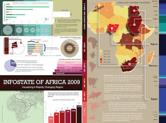 Internet Connectivity of Afric by appfrica