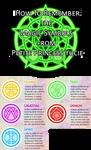 How to Remember Magic Circle Symbols by TatsubeJones