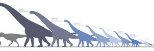 Sauropods of Maastrichtian North America by randomdinos