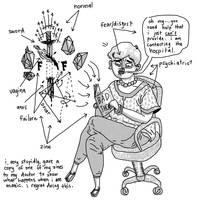 my psych vs. my zines by boobookittyfuck