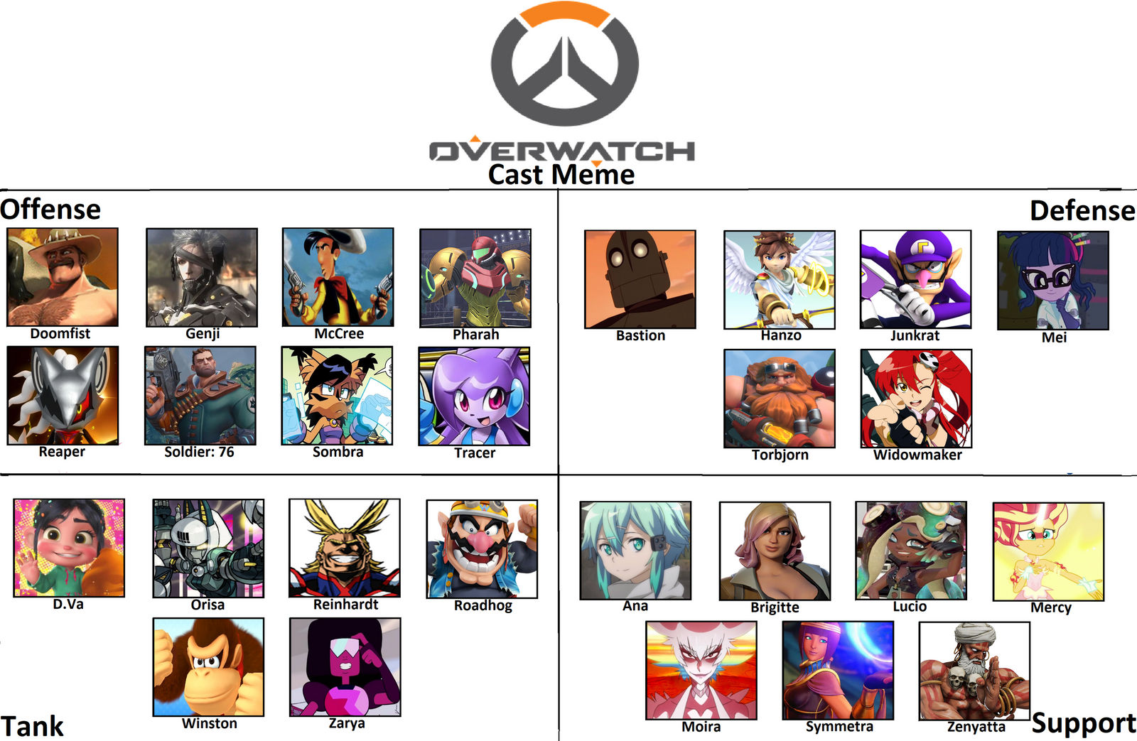 crossover overwatch cast meme by oudieth on deviantart