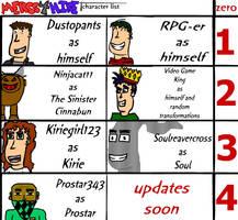 Mercs 4 Hire: Character List by Vigorousjammer