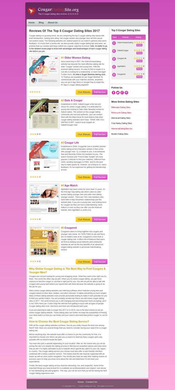 deviantart dating website