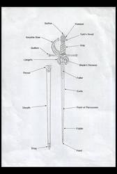 Swordmaking Anatomy: Rapier by chioky