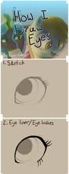 How I Draw: Eyes by Rain-Gear