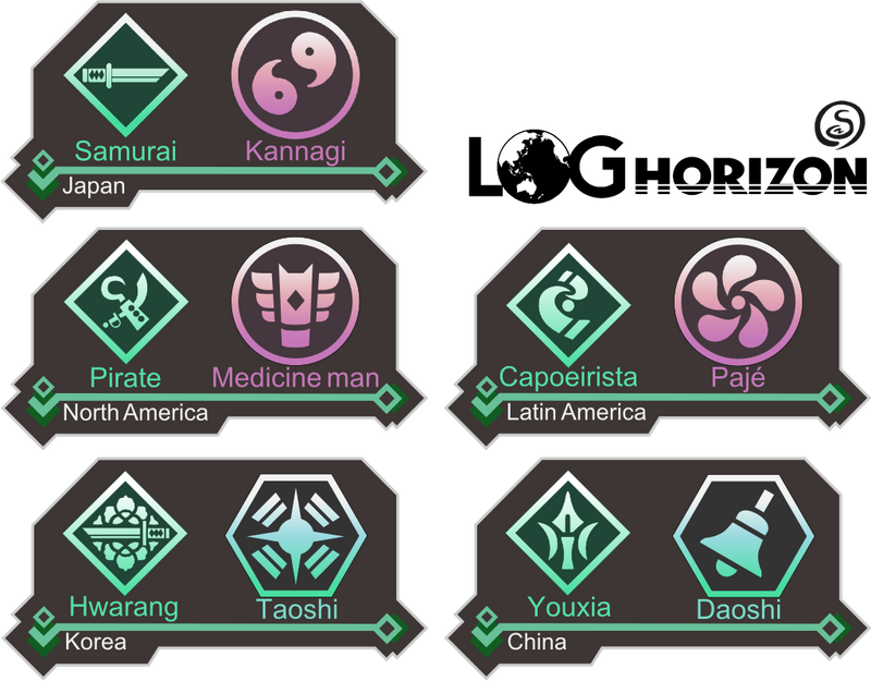 Log Horizon Class Variation icons - Anime Style by Sliter