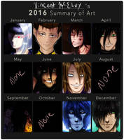 2016 Summary of Art by Purplekiller657
