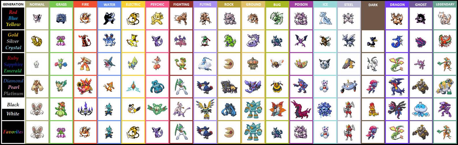 shadowlord90 s favorite pokemon list by shadowlord90 on deviantart