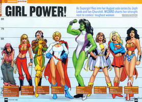 Girl Power ... from publication -- NOT my work by dim35