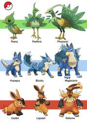 Fakemon Starters by RickRichards