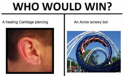 CP meme: Corkscrew by TwistedSailor