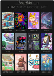 P-H 2018 summary of art by Punch-Holer