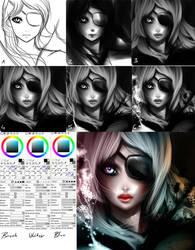 Paint tool SAI tutorial by ryky