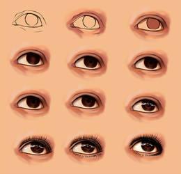 How i draw realistic eye by ryky
