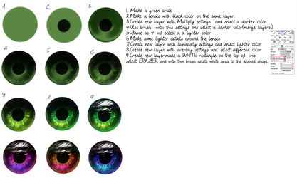 Fantasy eye - iris tutorial by ryky