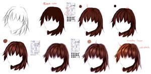 EASY anime hair tutorial by ryky