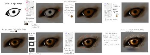 EASY - Wolf eye tutorial by ryky