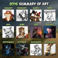 Summary of Art (2016) by Temiree