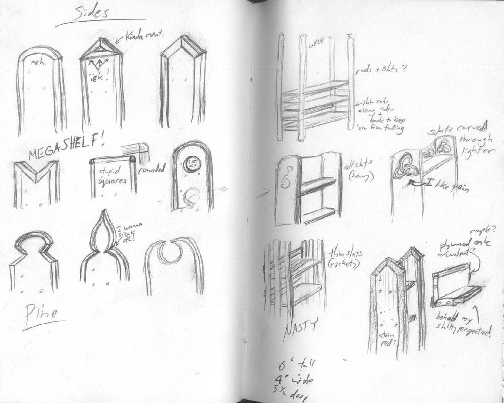Bookshelf Sketches By Ranasp