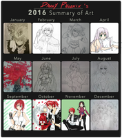 2016 Summary of Art - A Year in Review by DannyPhoenix0013