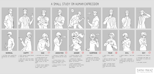 A small study on human expression by DamaiMikaz